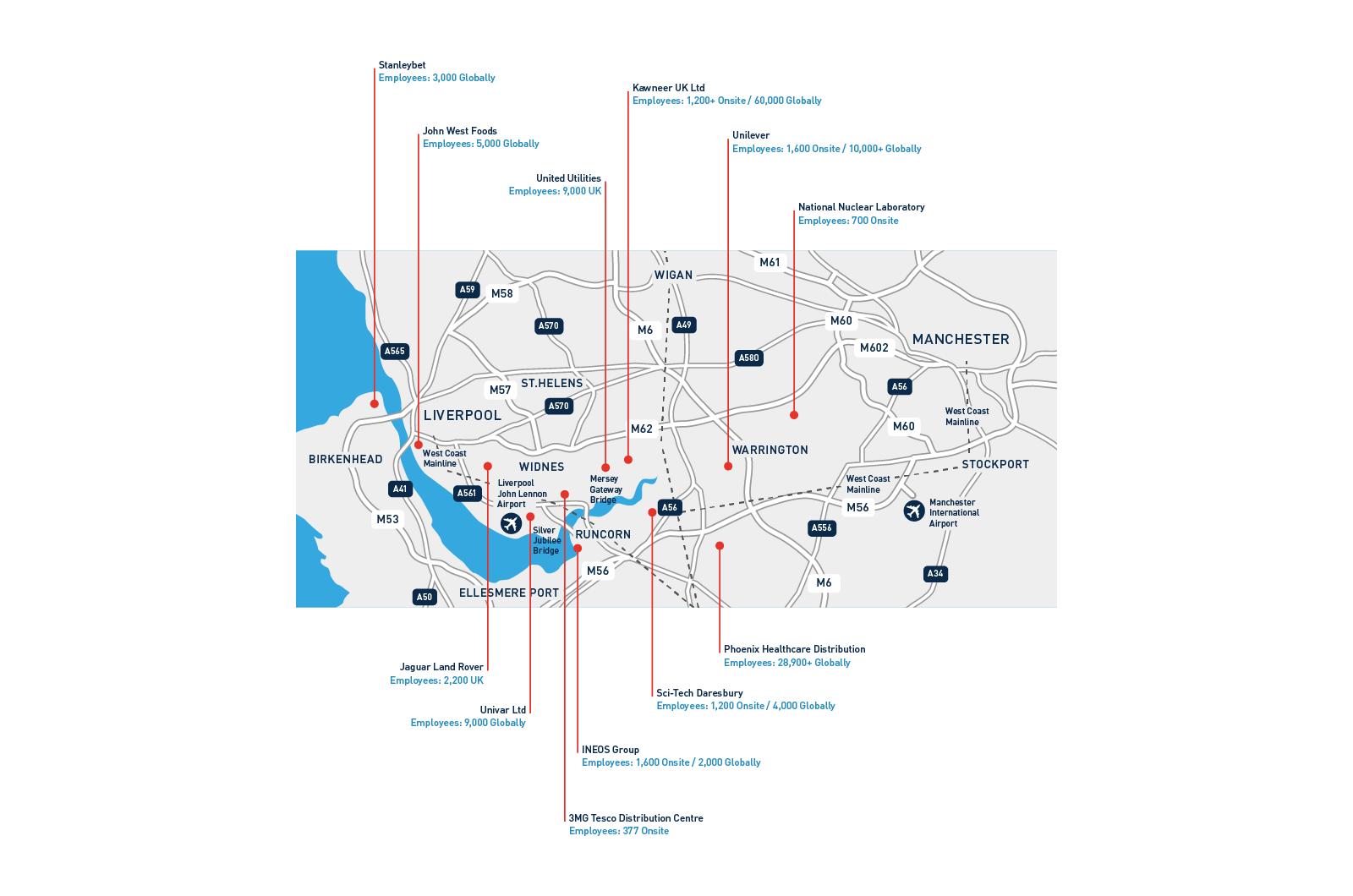 Harrison Residences - Employers map